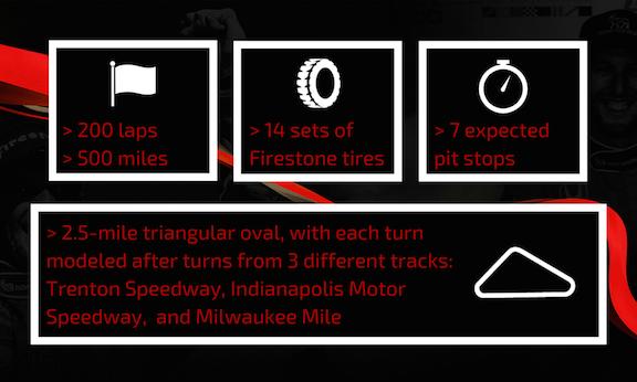 Tune in: ABC Supply 500 at Pocono Raceway